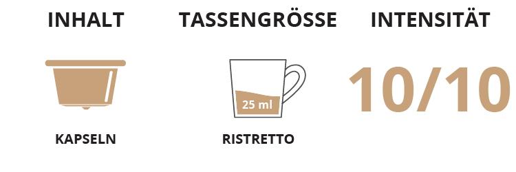 ristretto_dg