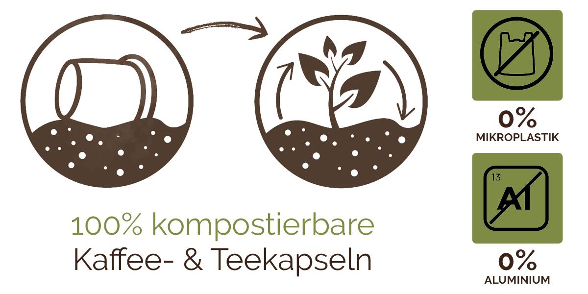kompostierbar_lnl