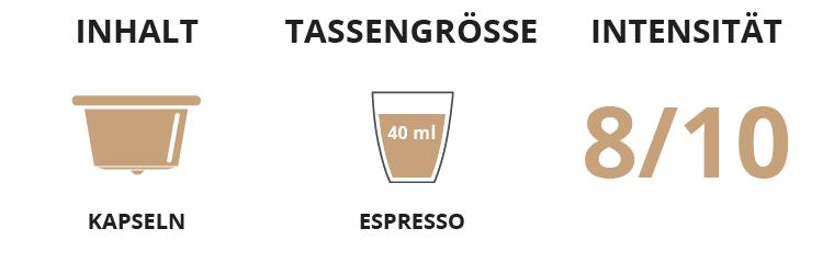 espresso_dg